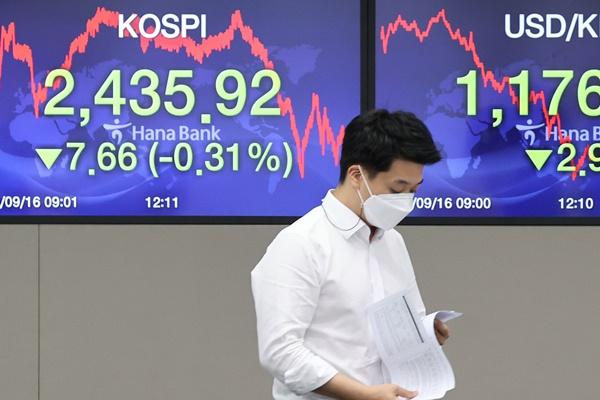 Gewinnmitnahmen sorgen für Rückgang des Kospi