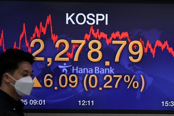 Корейская биржа закрылась ростом основных индексов
