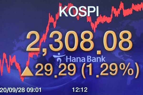 Показатели Корейской биржи немного повысились