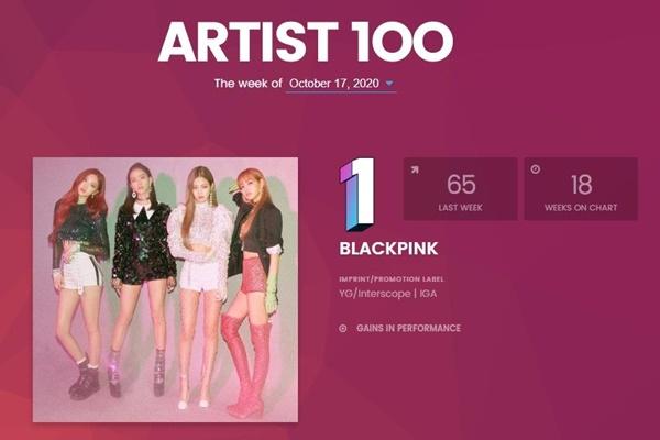 K-Pop Girl Group BLACKPINK Tops Billboard Artist 100 for 1st Time