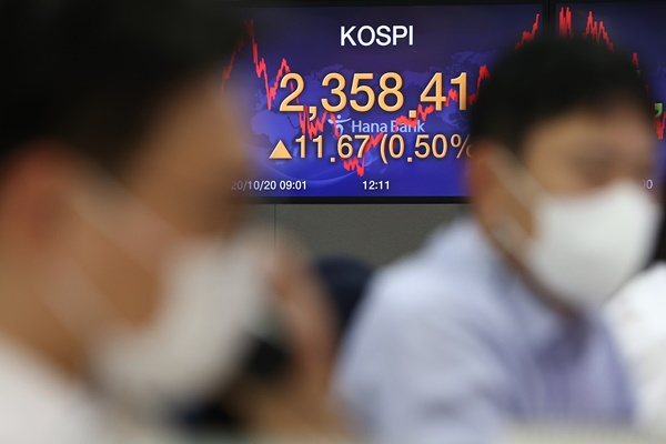 KOSPI Ditutup di Level 2.350 Poin pada 20 Oktober