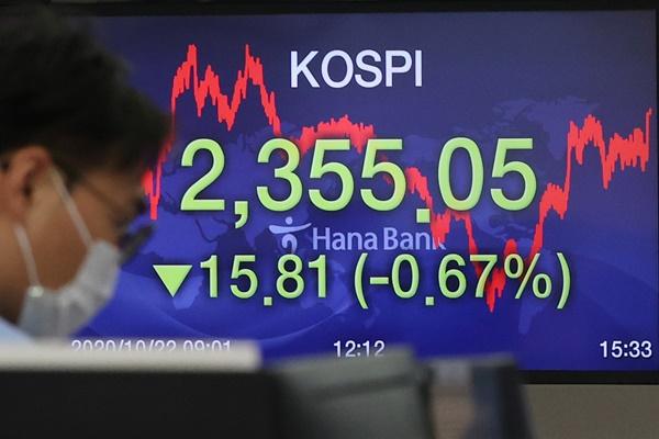 KOSPI Ditutup Turun 0,67% pada 22 Oktober