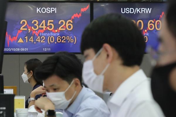 Kospi-Börse kann wieder zulegen