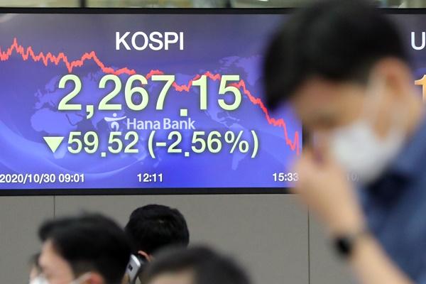KOSPI cierra la semana con fuerte retroceso
