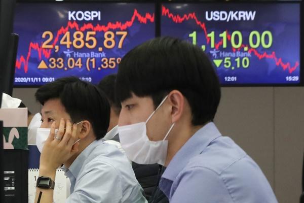 11月24日主要外汇牌价和韩国综合股价指数