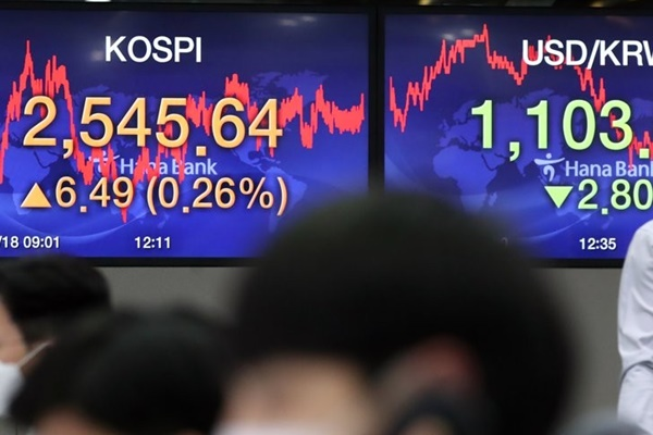 Индексы Корейской биржи приблизились к историческому максимуму