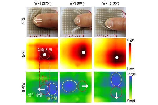 Giới nghiên cứu Hàn-Mỹ phát triển da điện tử cảm nhận đồng thời nhiệt độ, xúc giác