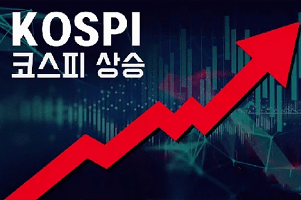 KOSPI Ends Wednesday Up 1.29%