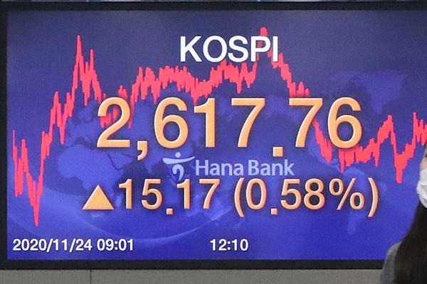 韓国総合株価指数KOSPI 2日連続史上最高値を更新