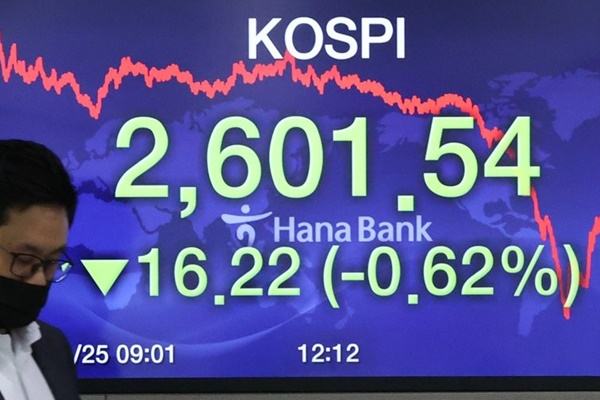 KOSPI Ends Wednesday Down 0.62%