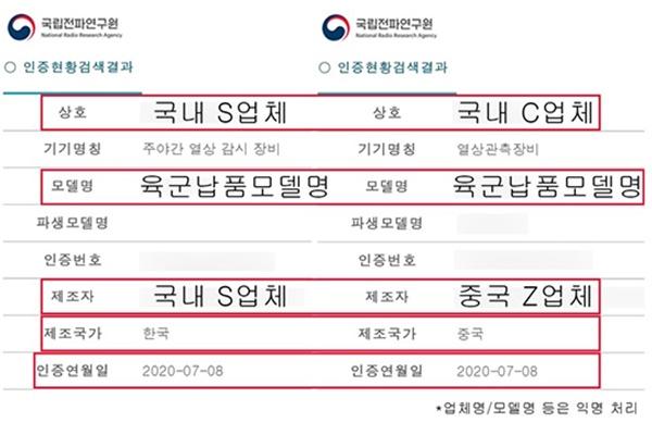Un fabricant chinois fournit à l'armée sud-coréenne du matériel exposé à un logiciel malveillant