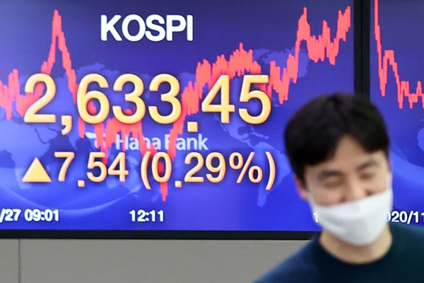 KOSPI Ends at All-Time High Again