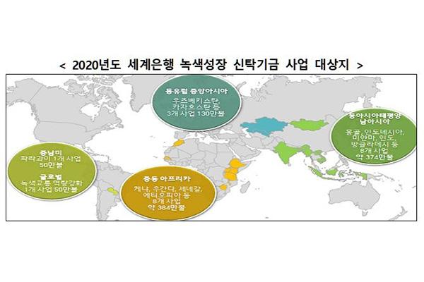 Hàn Quốc sẽ hỗ trợ 10 triệu USD dự án Chính sách kinh tế mới xanh và kỹ thuật số cho các nước đang phát triển