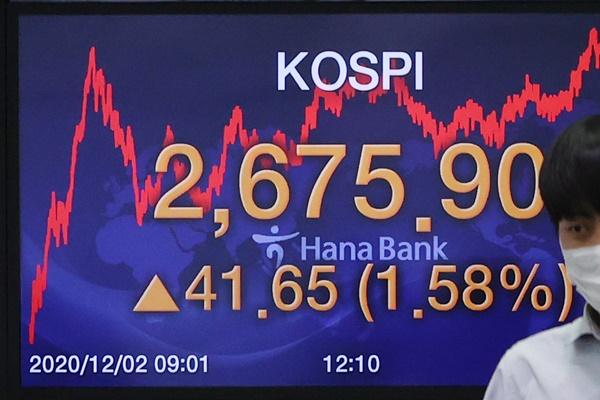Chỉ số KOSPI hai ngày liên tiếp xác lập mức điểm cao kỷ lục