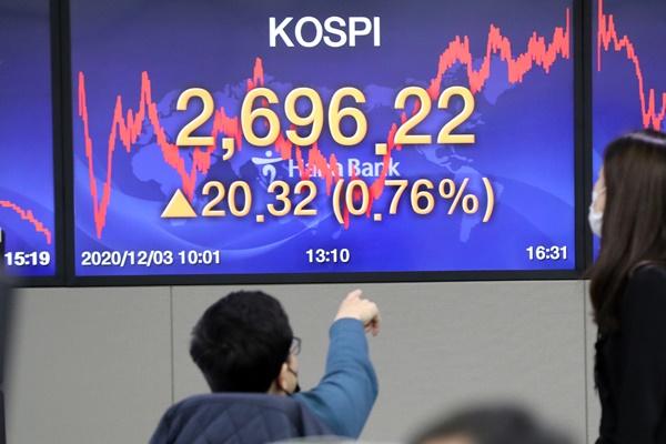 El KOSPI vuelve a romper su marca y el won registra la mayor subida en dos años