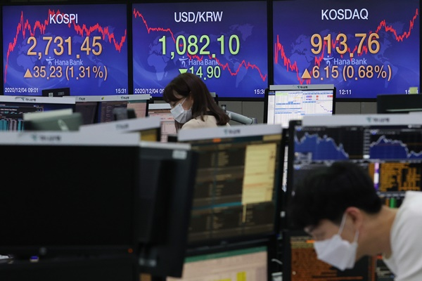 KOSPI Hits All-Time High for 4th Consecutive Day