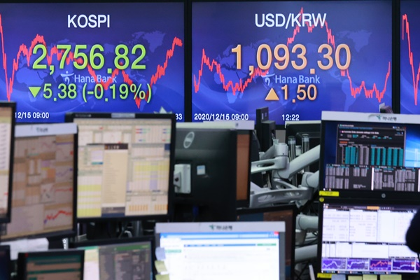 KOSPI Ends Tuesday Down 0.19%