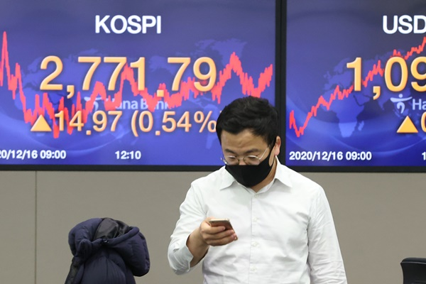 KOSPI Again Hits All-Time High