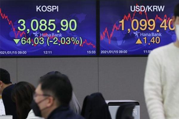 KOSPI Ditutup Turun 2,03% pada 15 Januari