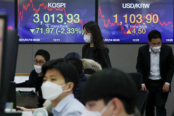 KOSPI Ends Monday Down 2.33%