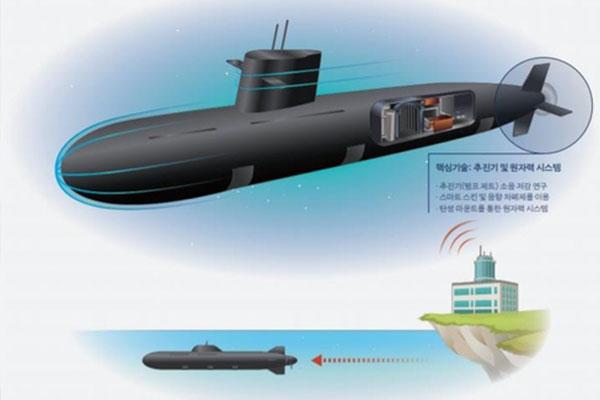 Quân đội Hàn Quốc đề xuất tàu ngầm không người lái nguyên tử là hệ thống vũ khí tương lai