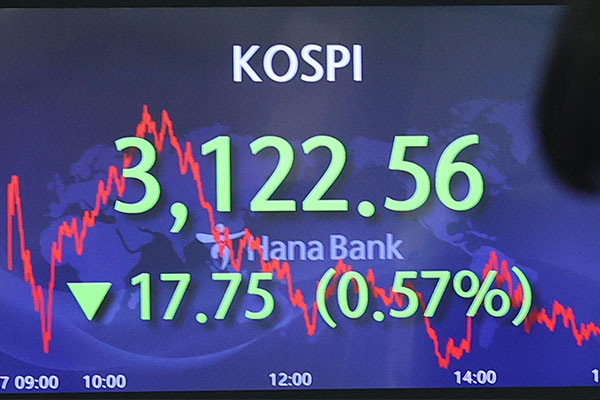KOSPI Ends Wednesday Down 0.57%