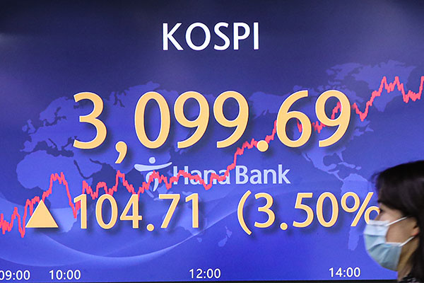 KOSPI Ends Thursday Up 3.50%