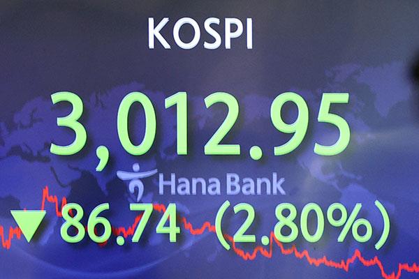 KOSPI Ends Friday Down 2.80%