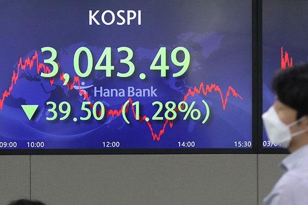 KOSPI Turun 1,28% pada 26 Februari Akibat Kenaikan Bunga Obligasi AS