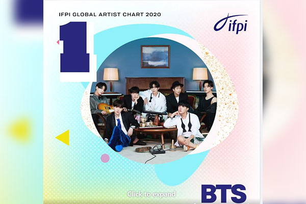IFPI elige a BTS como Artista Global 2020