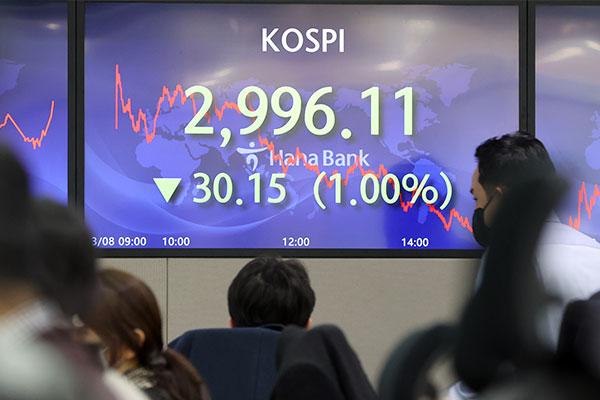 Bourse : le Kospi retombe sous les 3 000 points