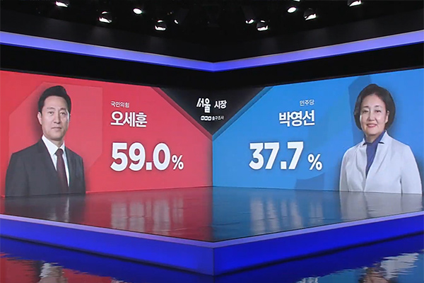 Opositores ganan Seúl y Busan, según sondeo a boca de urna
