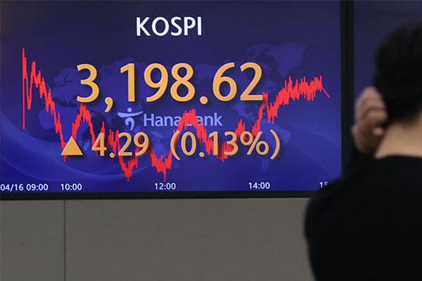 Показатели Корейской биржи улучшаются пять сессий подряд