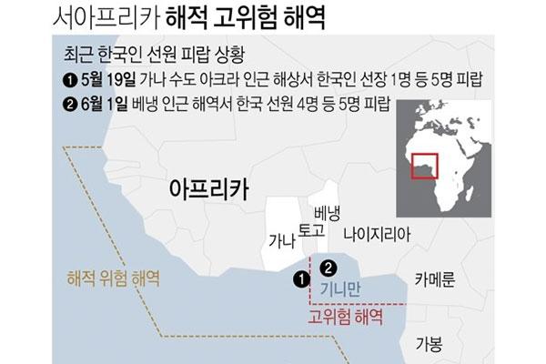4名韩籍船员在西非贝宁近海遭绑架