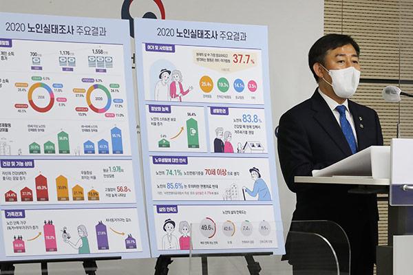 三分之一韩国老人参与经济活动 74%为生计