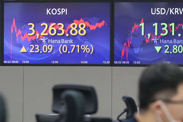 6月22日主要外汇牌价和韩国综合股价指数