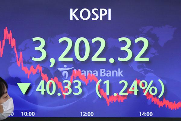 KOSPI Ends Friday Down 1.24%