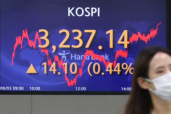 KOSPI Ends Tuesday Up 0.44%