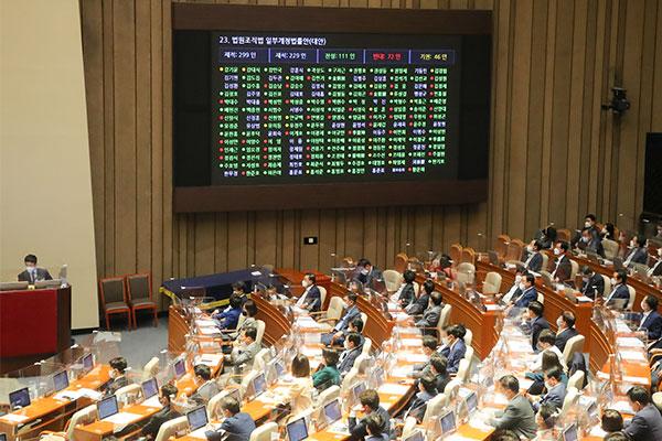Parlamento interpela al Gobierno sobre políticas económicas