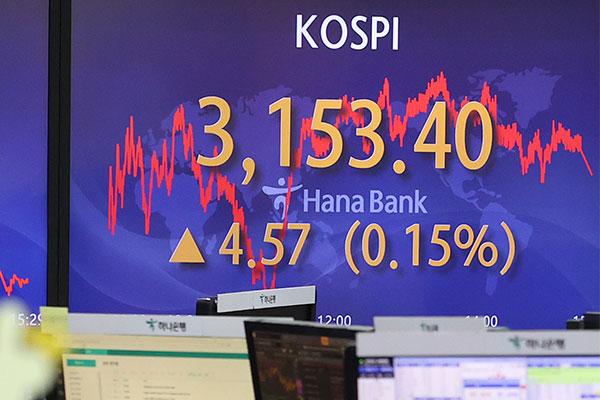 Kospi kann vierten Handelstag in Folge zulegen