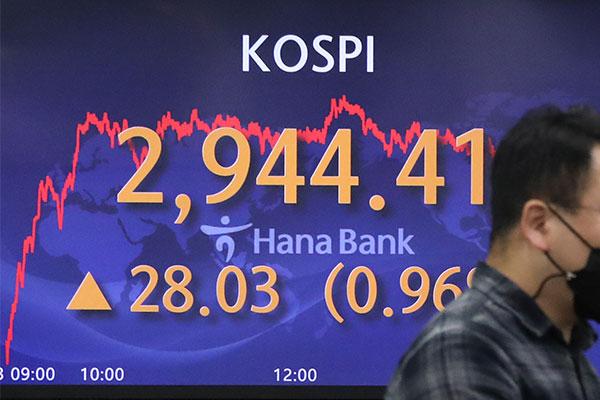 KOSPI Ends Wednesday Up 0.96%
