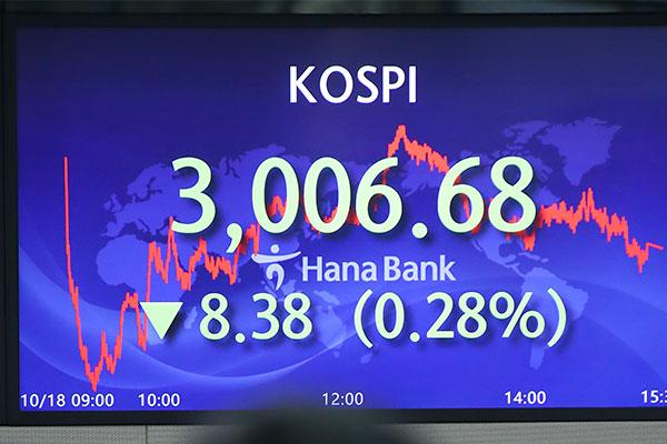 10月18日主要外汇牌价和韩国综合股价指数