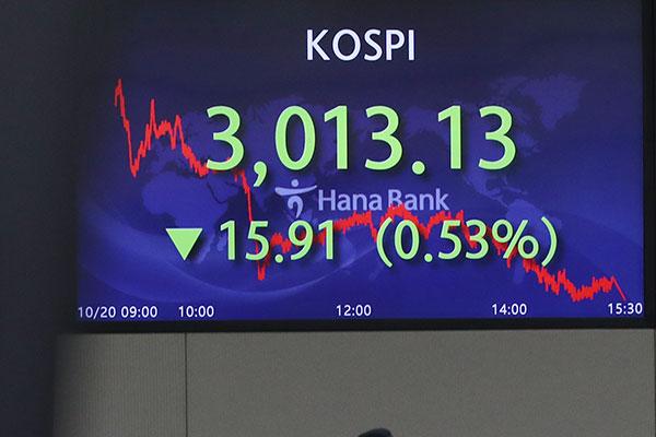 KOSPI Tergelincir ke Kisaran Level 3.010