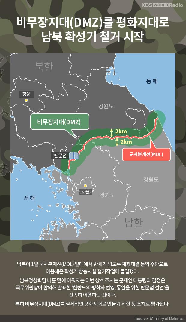 비무장지대(DMZ)를 평화지대로…남북 확성기 철거 시작