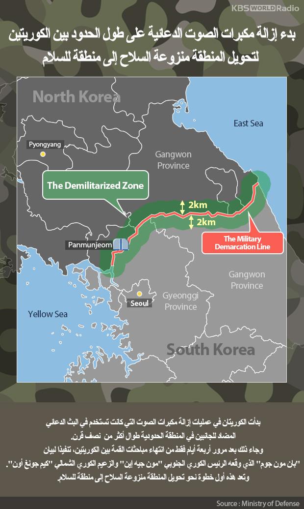 بدء إزالة مكبرات الصوت الدعائية على طول الحدود بين الكوريتين لتحويل المنطقة منزوعة السلاح إلى منطقة للسلام