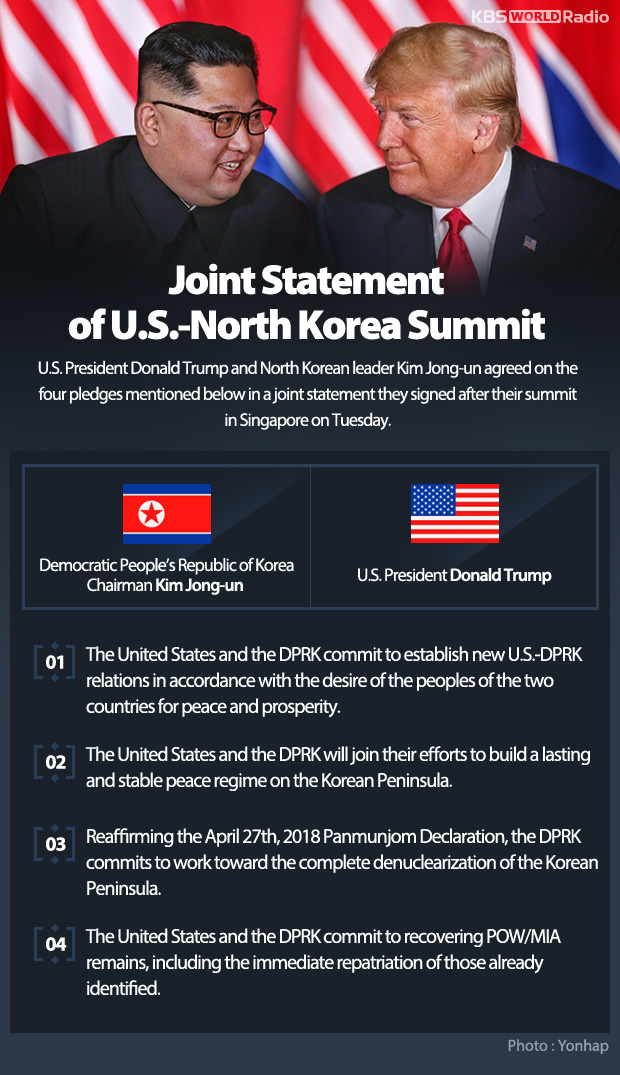 Joint Statement of U.S.-North Korea Summit