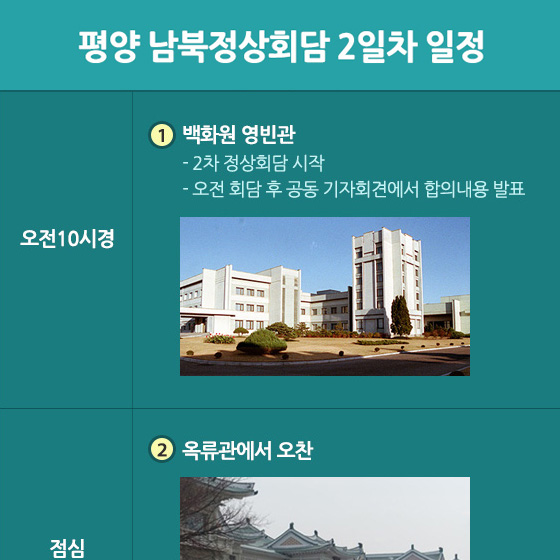 평양 남북정상회담 2일차 일정
