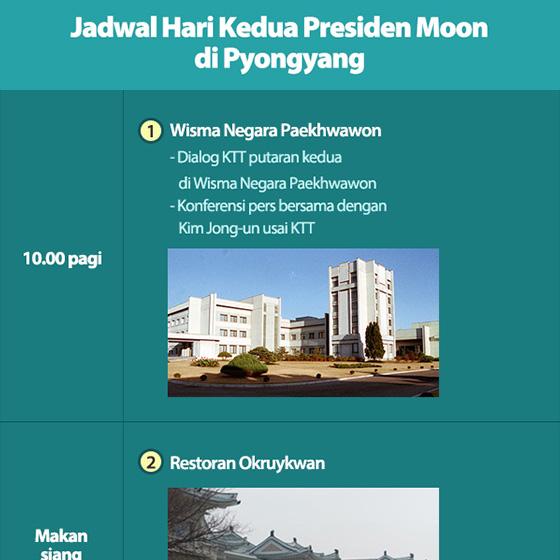 Jadwal Hari Kedua Presiden Moon di Pyongyang