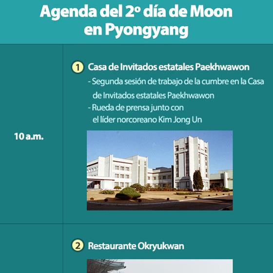 Agenda del 2º día de Moon en Pyongyang