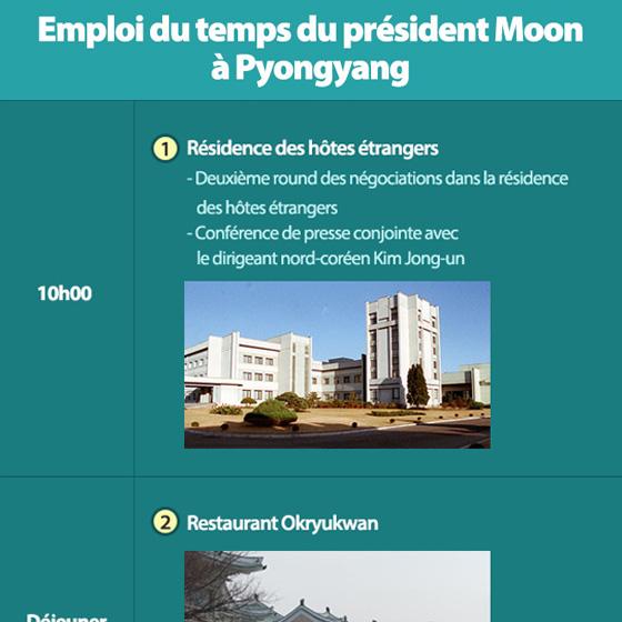2e jour du sommet Moon-Kim à Pyongyang